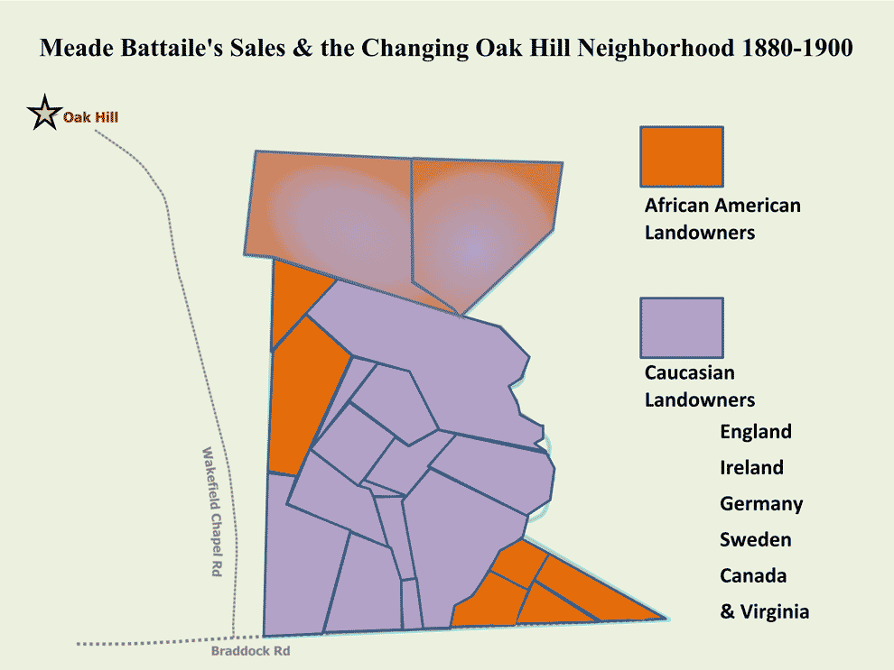 Meade Battaile's Sales & the Changing Oak Hill Neighborhood 1880-1900